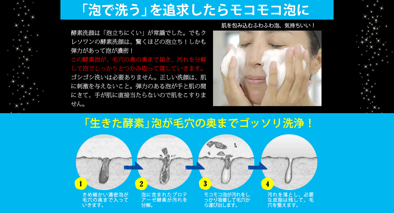 クレソワン酵素洗顔 スノーパウダーウォッシュ モニター募集